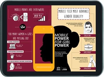 mobile-learning-week-tablet-final-version